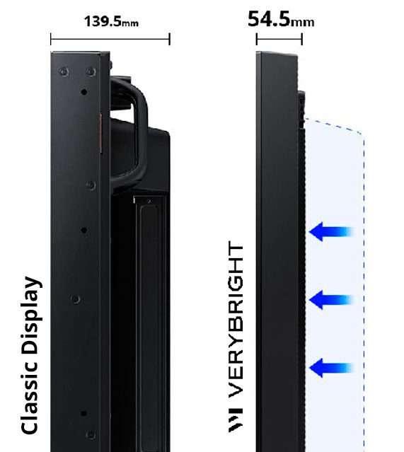 Digital skærm specifikationer